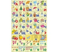 Плакат А2 Азбука русская разрезная + счет / Для девочек
